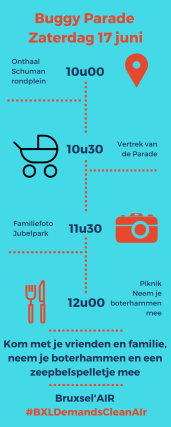 Buggy Parade - Praktische Infos